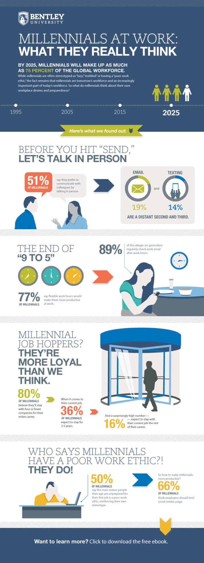 millennials_at_work8