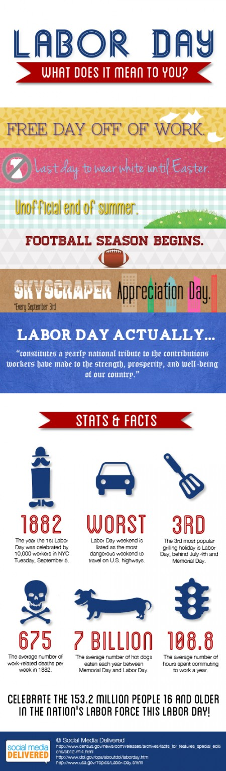 labor-day-infographic