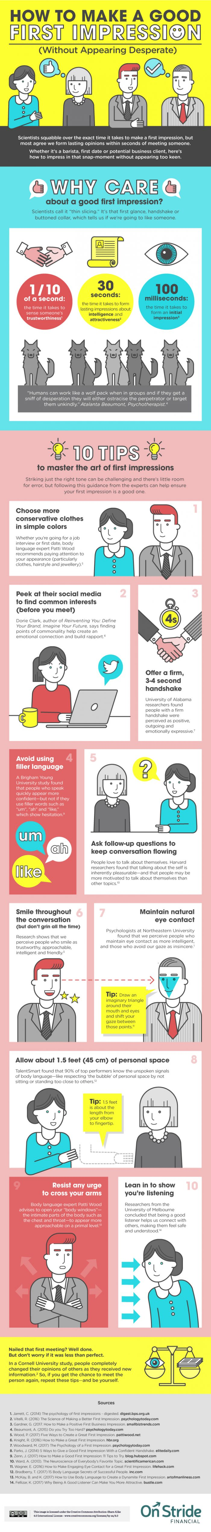 infographic-how-to-make-a-good-first-impression-700x5065