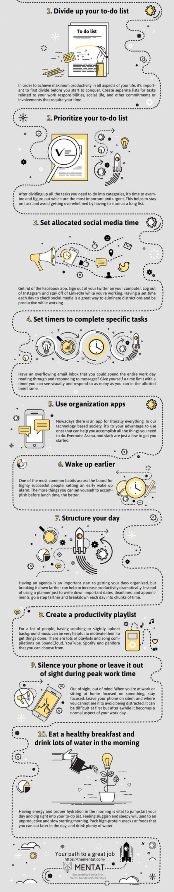 mentat-productivity-infographic-20-700x3577