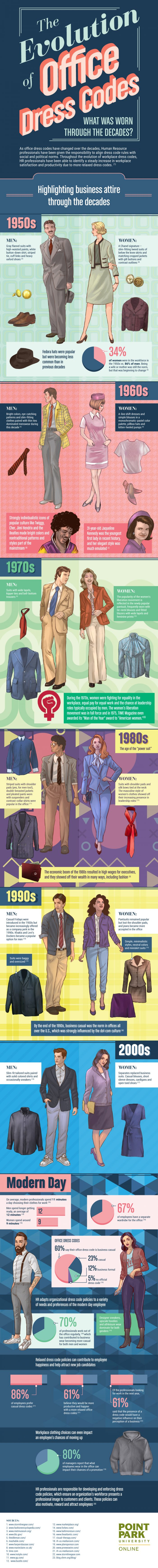 evolution-of-office-dress-codes-700x6943