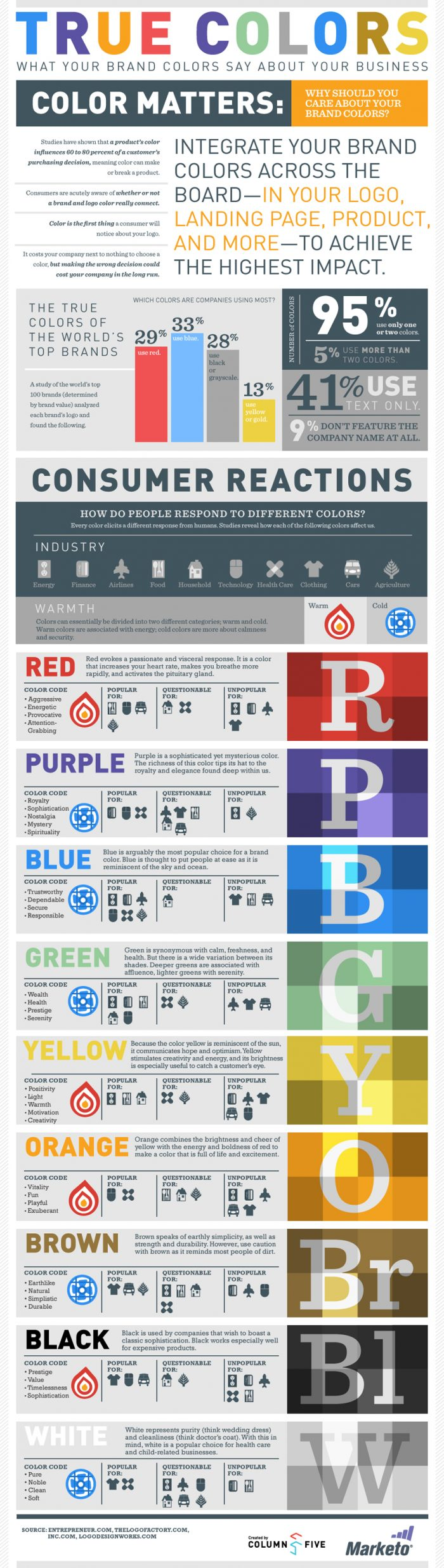 marketo-infographic-true-colors-what-your-brand-colors-say-about-your-business-700x2468
