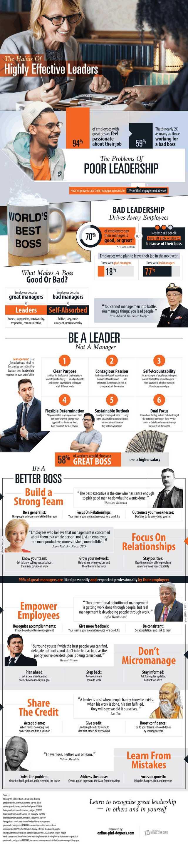 best-leader