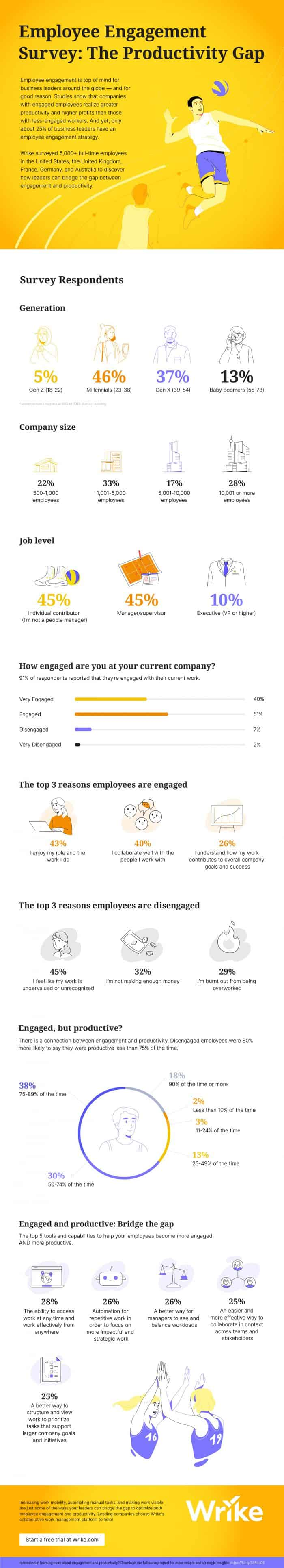 engagement-survey-infographic-1600-700x3856-1